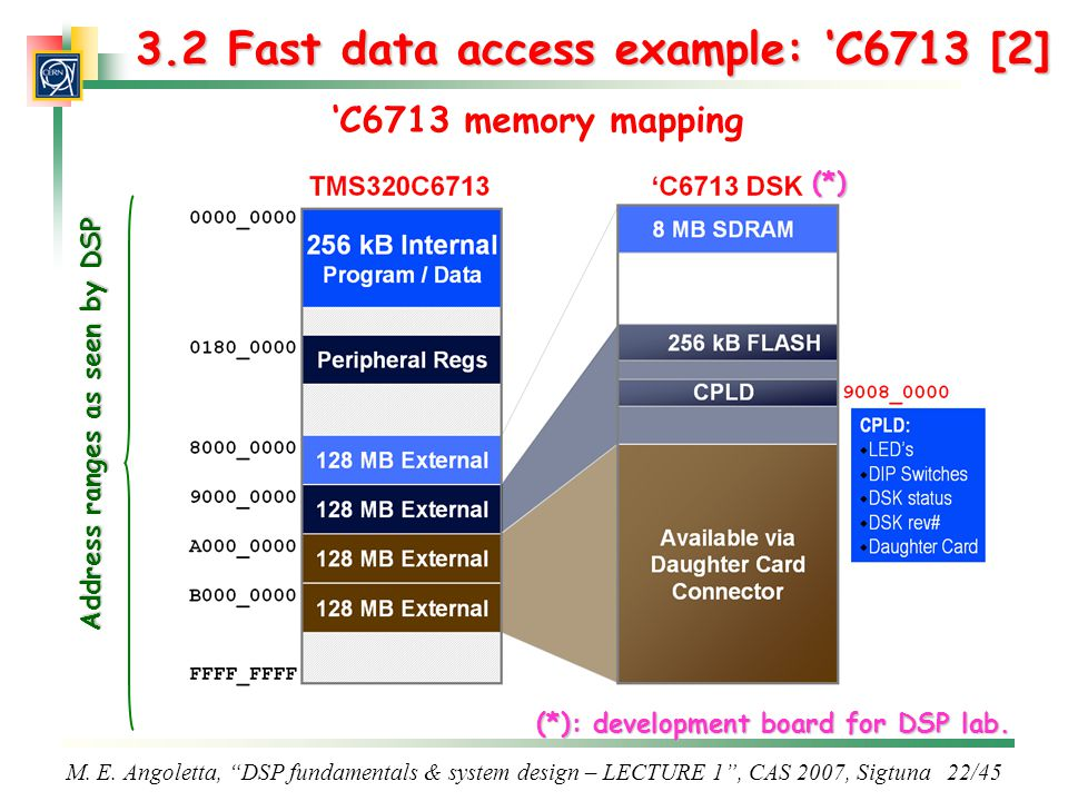 3.2 Fast data access example: 'C6713 [2]